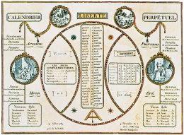 Calendario rivoluzionario francese