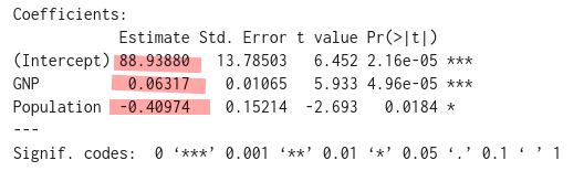 coefficienti